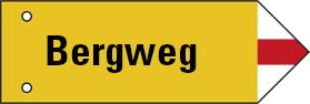 Signalisation Wanderwege